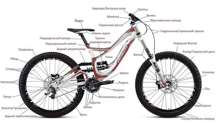 Взрыв-схема велосипеда